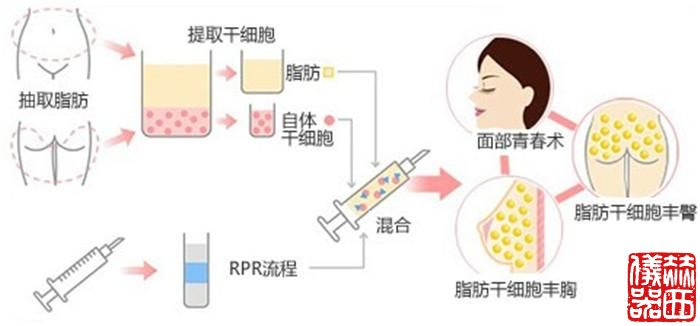 赫西仪器PRP美容离心机.jpg